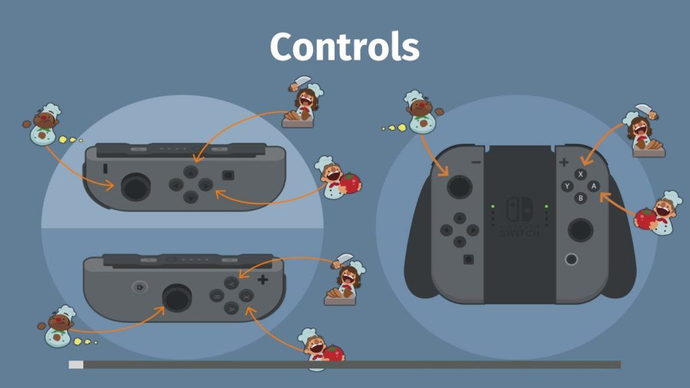overcooked loading screen switch controllers use